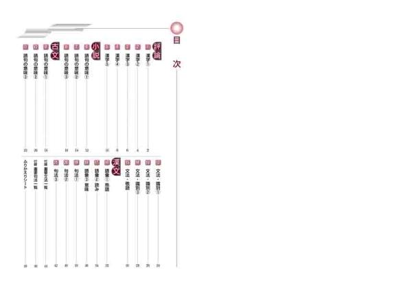 進研[センター試験]対策国語 現・古・漢基礎問題集中演習「」