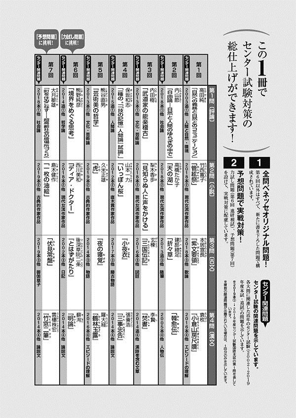 2020進研[センター試験]直前演習 国語(冊子版)「出題構成」