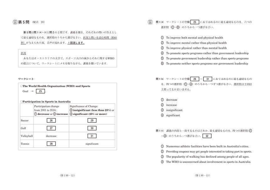 2021共通テスト対策【実力完成】直前演習 英語(リスニング)30minutes×7(冊子版)「問題1」
