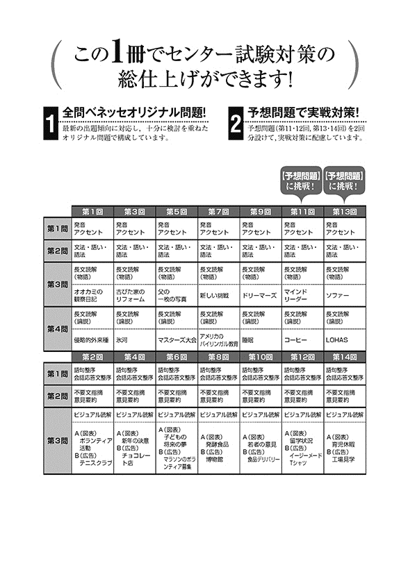 2020進研[センター試験]直前演習 英語(筆記)40minutes×14(バラ版)「出題構成」