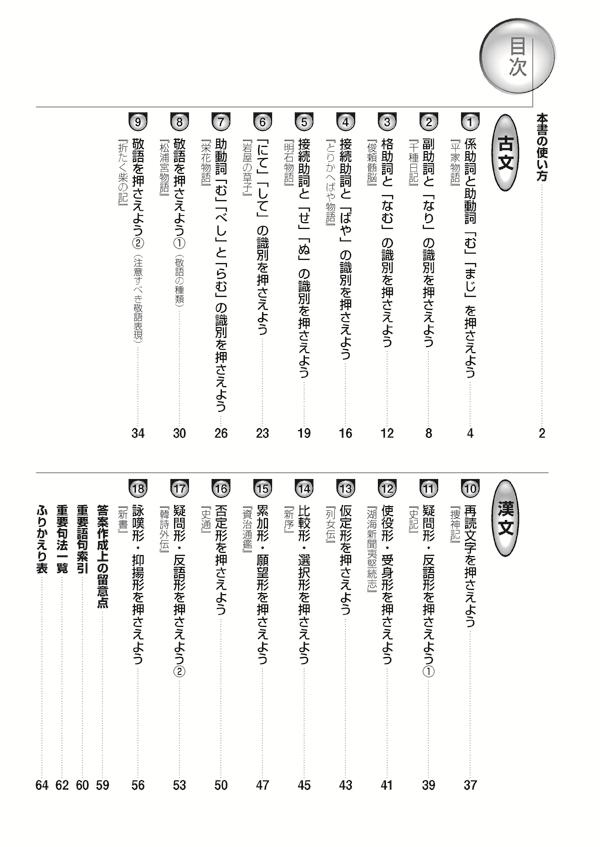 進研WINSTEP 古典2[三訂版]:冊子版「目次」