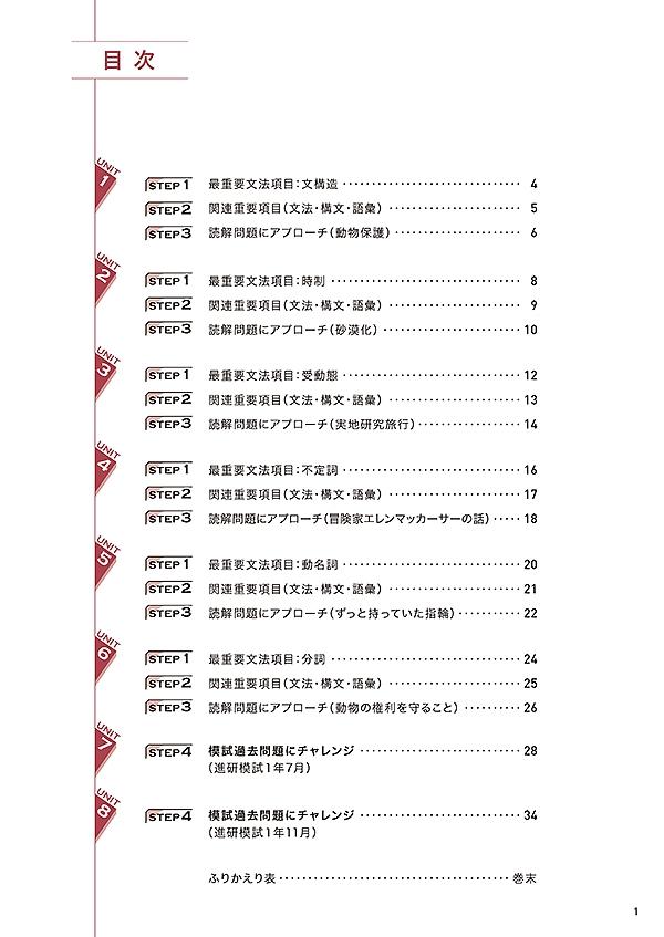 進研WINSTEP 英語1 vol.1[三訂版]:解答バラ版「目次」