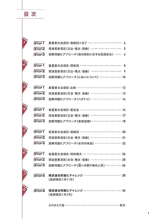 進研WINSTEP 英語1 vol.2[三訂版]:解答バラ版「目次」