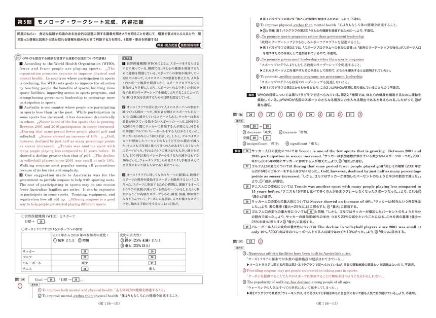 2021共通テスト対策【実力完成】直前演習 英語(リスニング)30minutes×7(冊子版)「問題2」