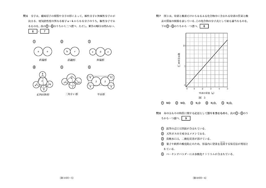 2020進研[センター試験]直前演習 化学基礎(冊子版)「問題1」