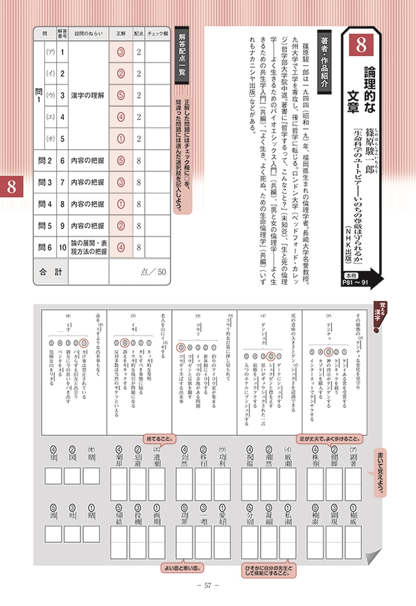 2021共通テスト対策【実力養成】重要問題演習 現代文(マーク):冊子版「問題」