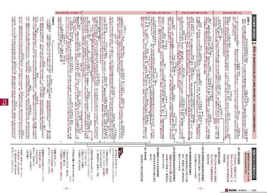 2021共通テスト対策【実力養成】重要問題演習 古典:冊子版「問題・古文」